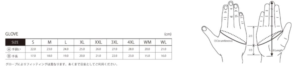 この画像には alt 属性が指定されておらず、ファイル名は サイズ表-1024x239.png です